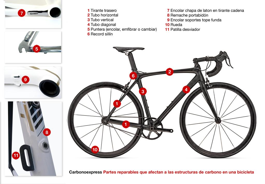 Carbono Express - Reparación profesional de cuadros de bicicleta de ...